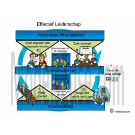 Effective Leadership Cartoon
