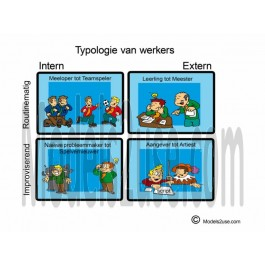 Typology of Workers Cartoon