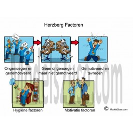 Herzberg Factors - Cartoon