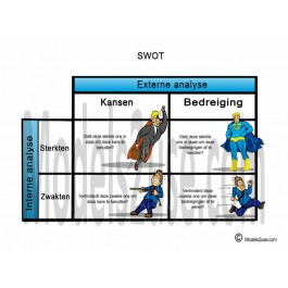 SWOT Cartoon