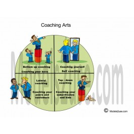 Coaching Arts Cartoon