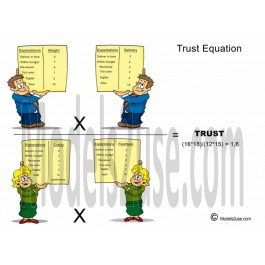 Formula of Trust Cartoon