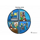 Deming Circle Cartoon