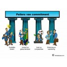 Pillars of Commitment Cartoon