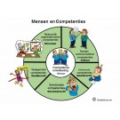 People and Competencies - cartoon