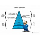 Customer Pyramid Cartoon